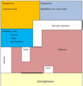 De indeling van het vakantiehuis